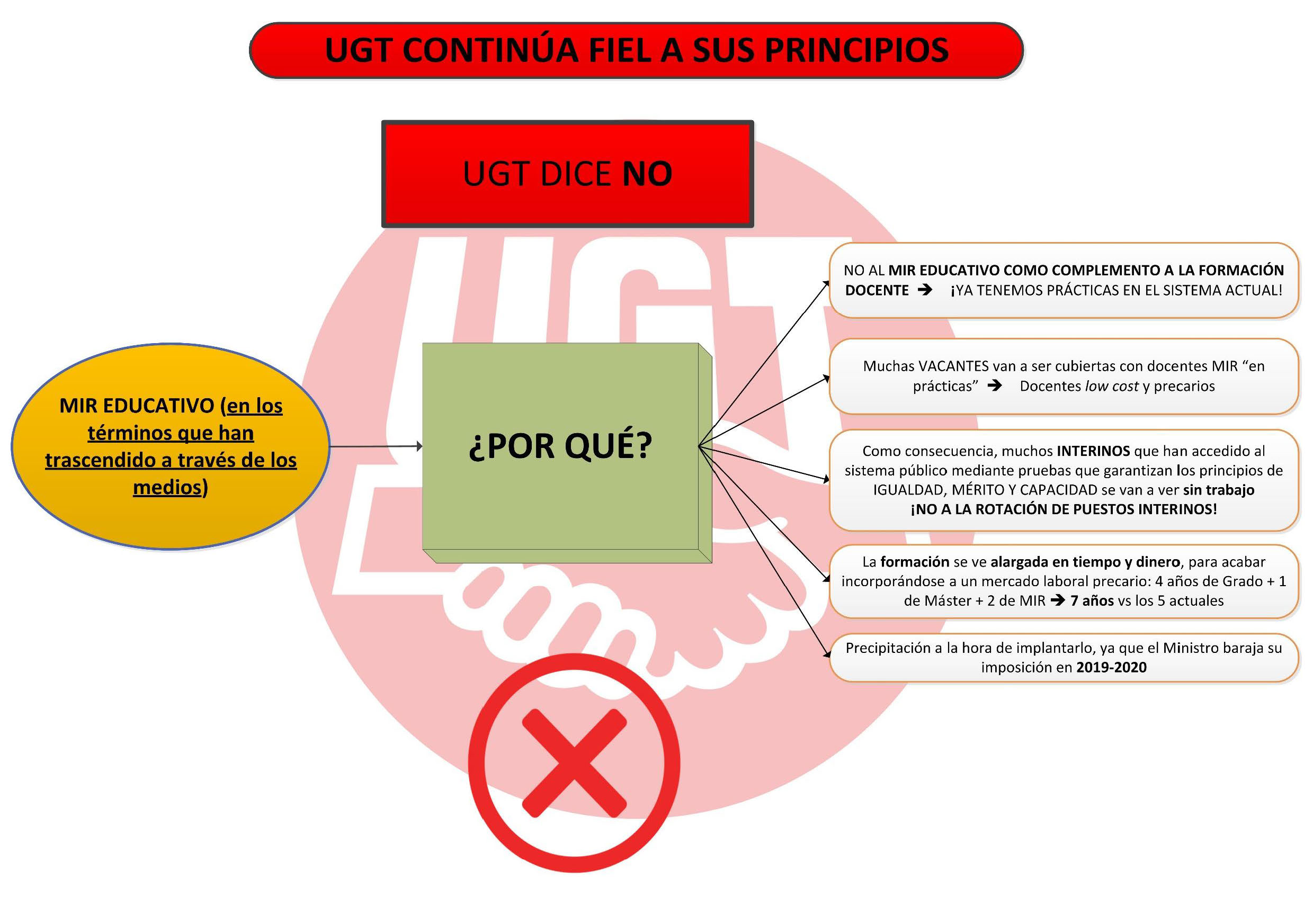 Lujoso Reanudar Muestras Para Profesores Sin Experiencia Pdf ...